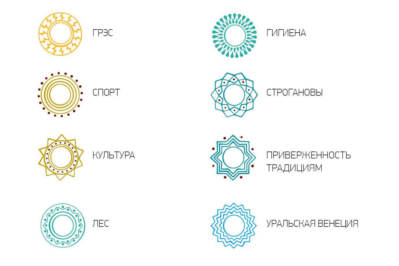 Стрелка  Как в России брендируют территории и зачем это нужно?